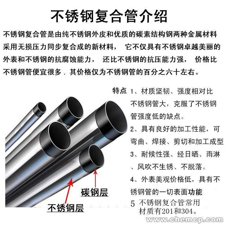 吉林省201不锈钢复合管