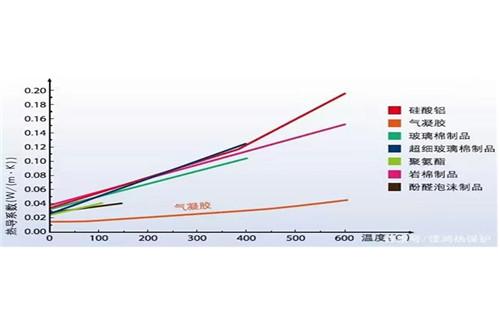 齐齐哈尔10毫米气凝胶毡品质保证